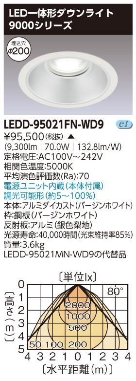 東芝 LEDD-95021FN-WD9 (LEDD95021FNWD9) 無線制御一体形DL9000 LED一体形ダウンライト 受注生産品