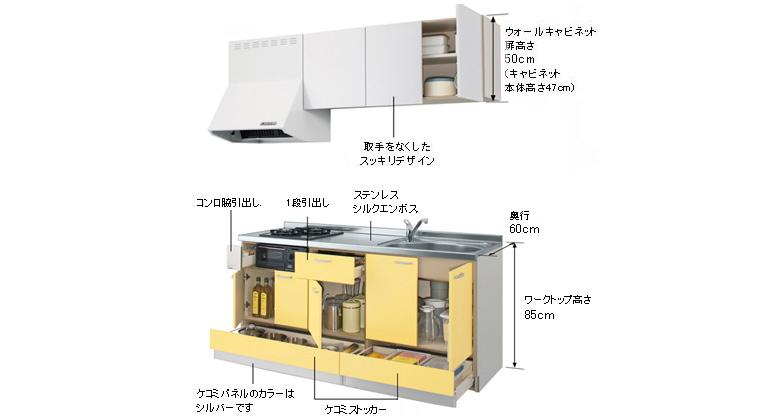 サンウェーブ sunwave システムキッチン ティオ・プラス Tio PULS ケコミストッカーパッケージプラン