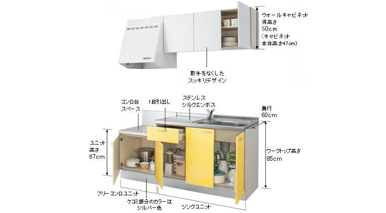 サンウェーブ sunwave システムキッチン ティオ・プラス Tio PULS ブロックキッチンパッケージプラン