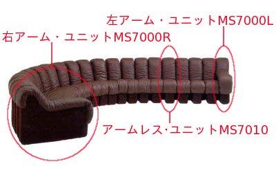 売価、納期などお問い合せください!モビリアMOBILIA 右アーム・ユニットMS7000RA