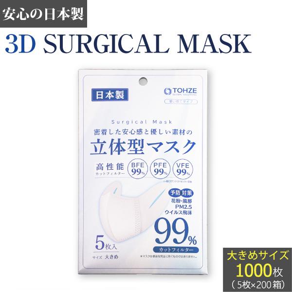 立体型マスク サージカルマスク 日本製 大きめ 1000枚 (5枚入り×200箱セット) 不織布マスク 白 ホワイト 立体型 マスク 大きめサイズ 大人用 使い捨てマスク 使い捨て 花粉症 ほこり PM2.5 ウイルス 立体 在庫あり