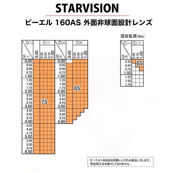 ポイント最大42倍!!お得なクーポンも !! STAR VISION(スタービジョン) ブルーライトカット 非球面メガネレンズ「BL 1.60AS」