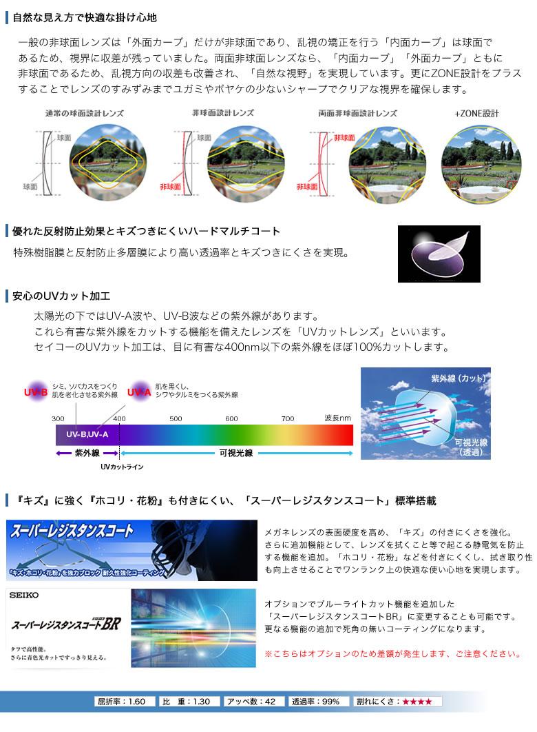 点八倍 ! -区 SRC 160 TR 精工 (Seiko) 过渡 Transitions® 镜片 1.60 车条款非球面曲线规范区的设计风格与发光强度