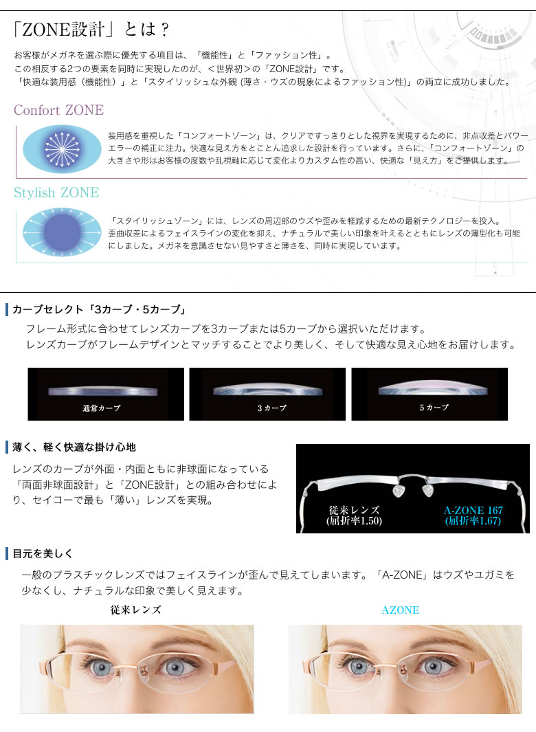 点八倍 ! -带 SRC 167 精工 (Seiko) 镜头 1.67 车条款非球面曲线规范区设计