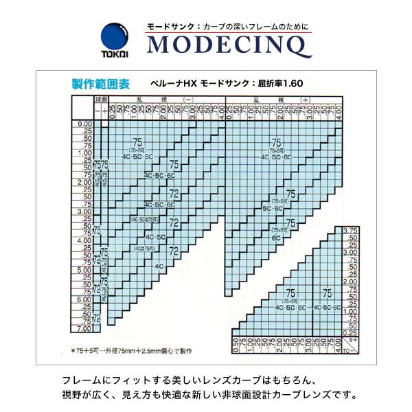 ほぼ全品ポイント15倍~最大34倍 TOKAI (東海光学)内面非球面カーブレンズ「ベルーナHX MODECINQ モードサンク(1.60)」