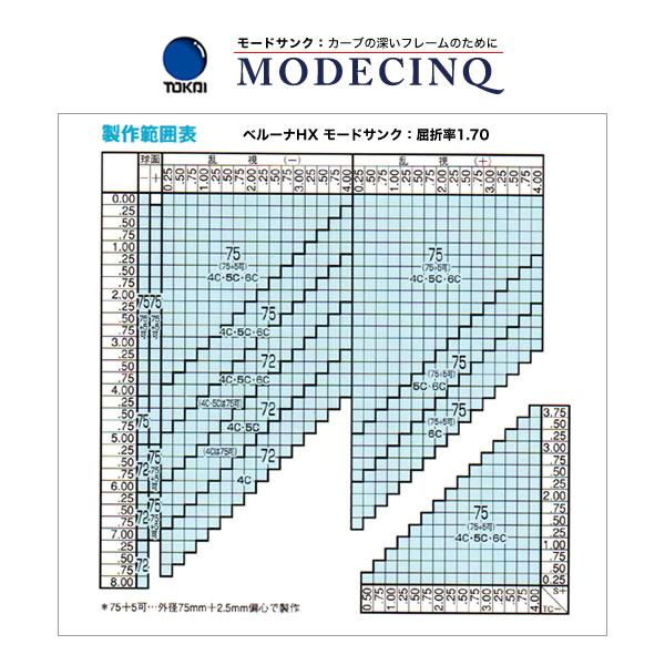 ほぼ全品ポイント15倍~最大34倍 TOKAI (東海光学)内面非球面カーブレンズ「ベルーナJX MODECINQ モードサンク(1.70)」