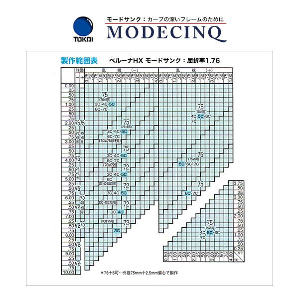 ほぼ全品ポイント15倍~最大34倍! TOKAI (東海光学)内面非球面カーブレンズ「ベルーナZX MODECINQ モードサンク(1.76)」