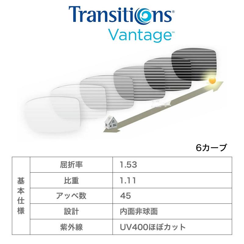 ほぼ全品ポイント15倍~最大34倍! 世界初の先進技術が可能にした、クリアレンズからの調光機能と偏光機能の同時実装!! Transitions Vantage トランジションズヴァンテージ 6カーブ