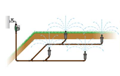 芝生用自動散水キット Orbit