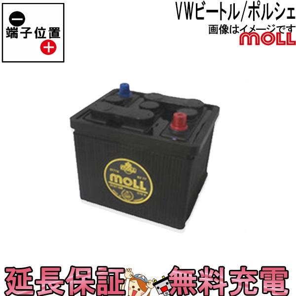 キャッシュレス5%還元 07715 自動車 バッテリー モル 交換 MOLL 欧州車 外車 Kamina