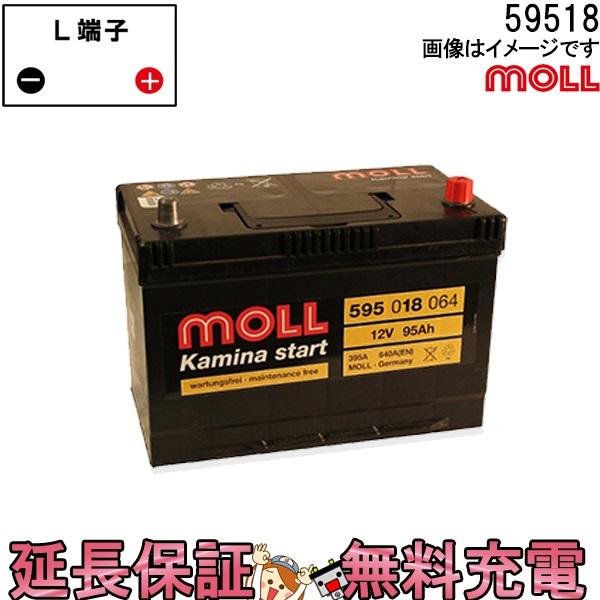 キャッシュレス5%還元 59518 自動車 バッテリー モル 交換 MOLL 欧州車 外車 Kamina