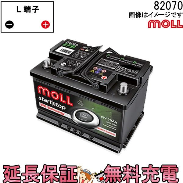 82070 自動車 バッテリー モル 交換 MOLL 欧州車 外車 EFB アイドリングストップ
