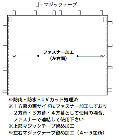 キャラバンワンタッチテント用横幕一方幕L540(カラー)(W540cm×H210cm)