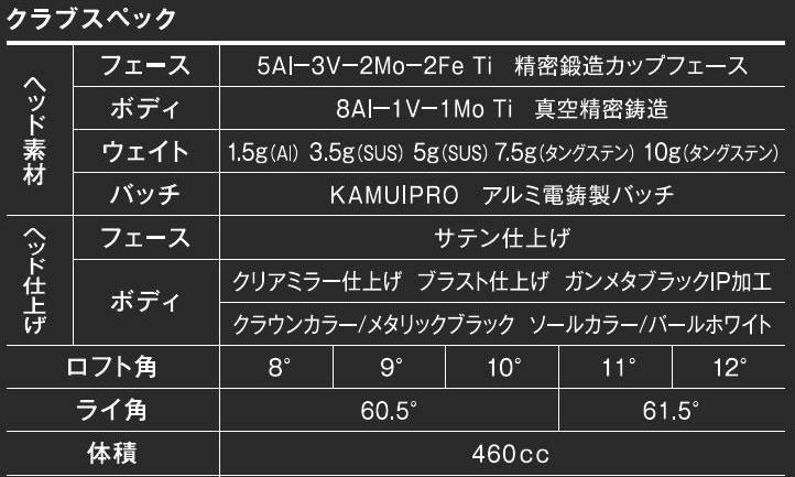 神威台风临 TP 07S 航空 VersionIII 神威台风临航空第 3 版驱动程序头只