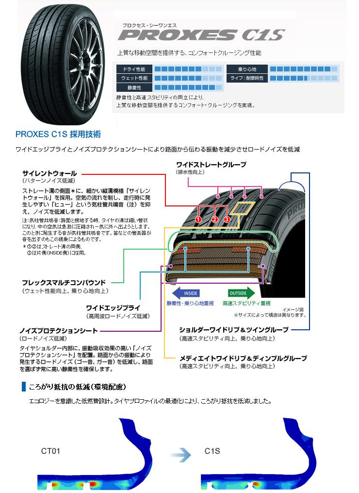 205/65R16TOYOTIRESトーヨータイヤPROXESC1SプロクセスC1SENKEICREATIVEDIRECTIONCDM2エンケイクリエイティブディレクションCD-M2サマータイヤホイール4本セット
