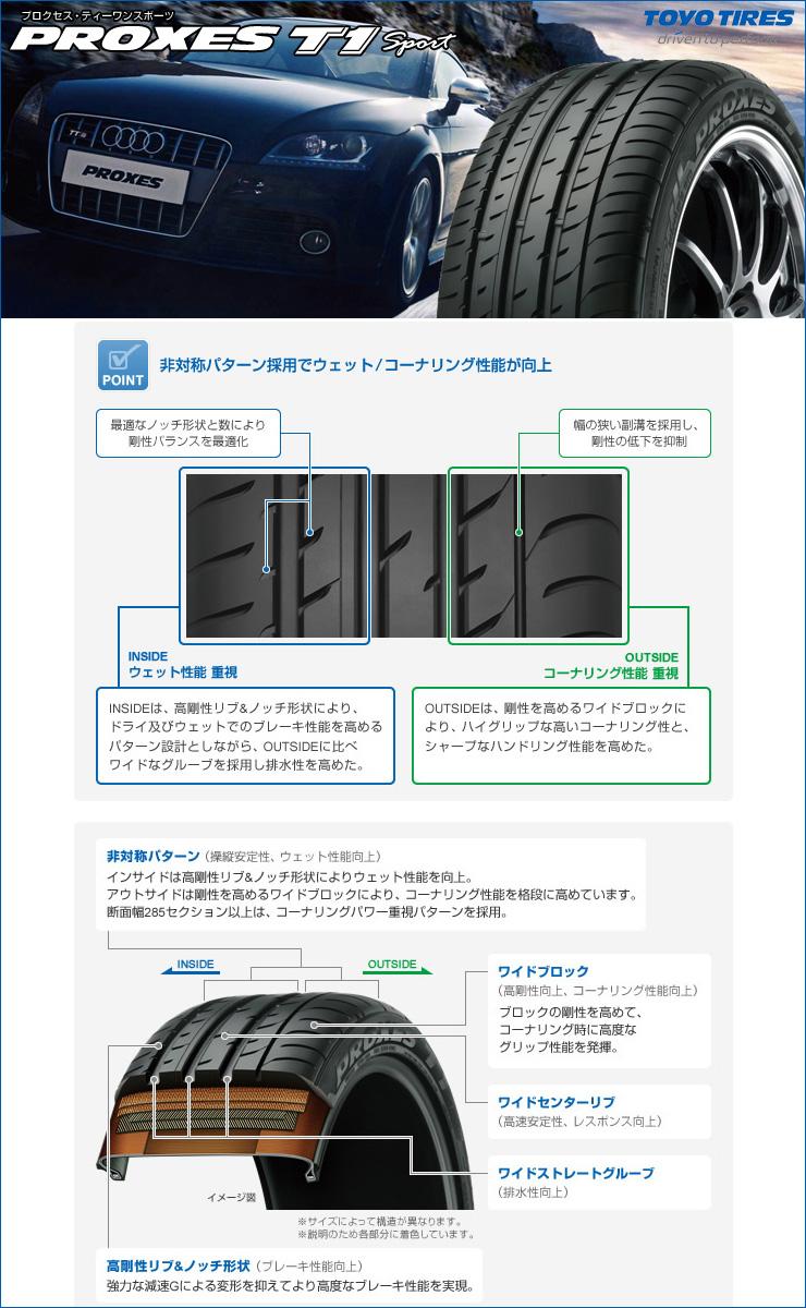 255/45R18トーヨー(TOYO)PROXEST1Sport※夏サマータイヤ単品1本価格《2本以上ご購入で送料無料》