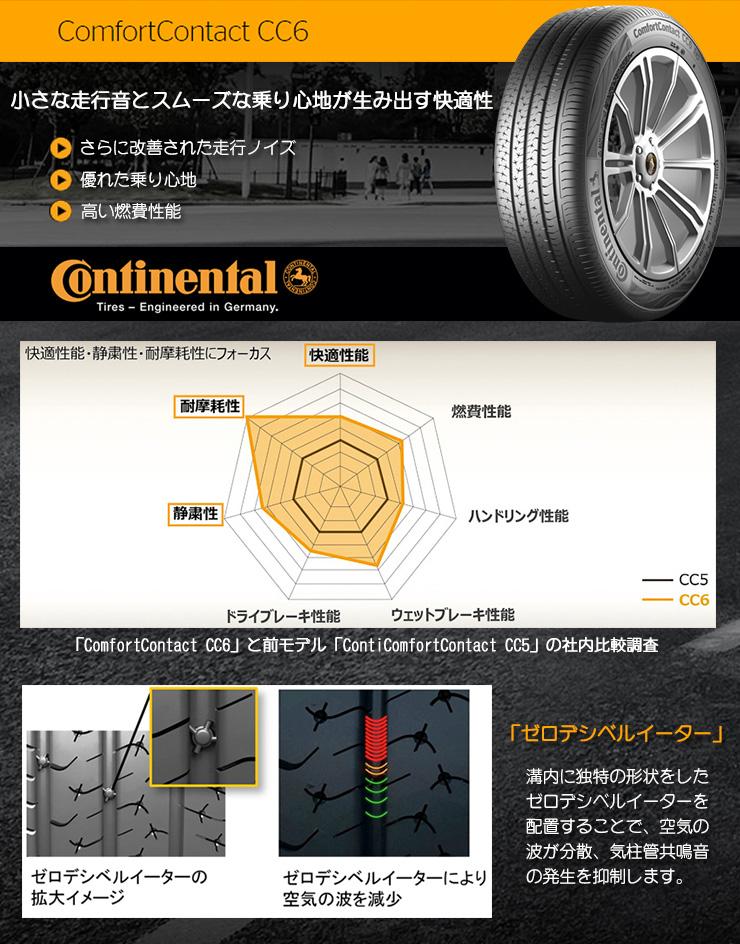 205/65R15CONTINENTALコンチネンタルComfortContactCC6コンフォートコンタクトCC6JOKERMAGICジョーカーマジックサマータイヤホイール4本セット