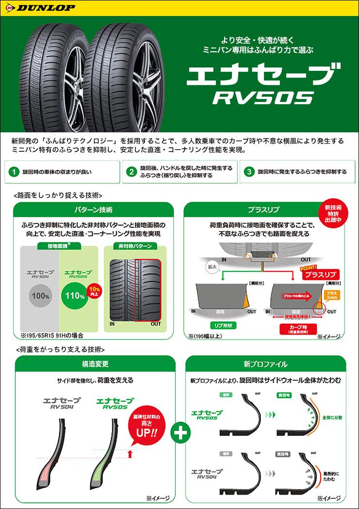 215/55R18 95V DUNLOP ダンロップ ENASAVE RV505 エナセーブ RV505 WORK Lanvec LS1 Odisk ワーク ランべック LS1 Oディスク サマータイヤホイール4本セット