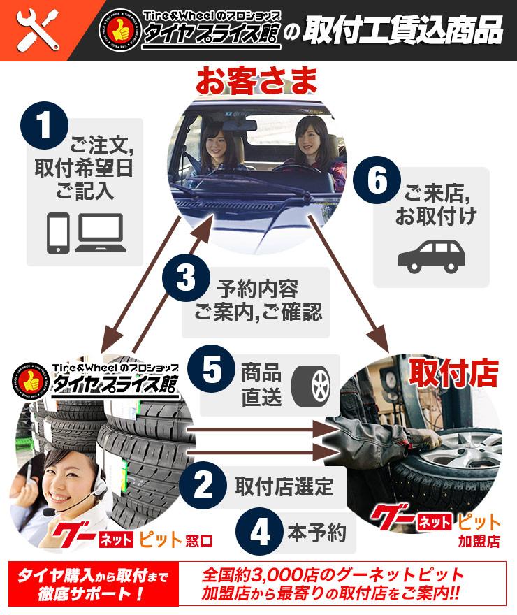 [取付工賃込み] 205/65R15 94H YOKOHAMA ヨコハマ BLUE EARTH RV02ブルーアース RV-02 夏サマータイヤ 4本+取付《》
