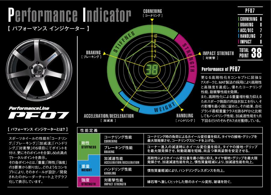 [タイヤ]ヨコハマタイヤADVANSportV105S235/40ZR1895(Y)XL[ホイール]エンケイPF0718×8.5PCD114/5+45サマータイヤホイールセット