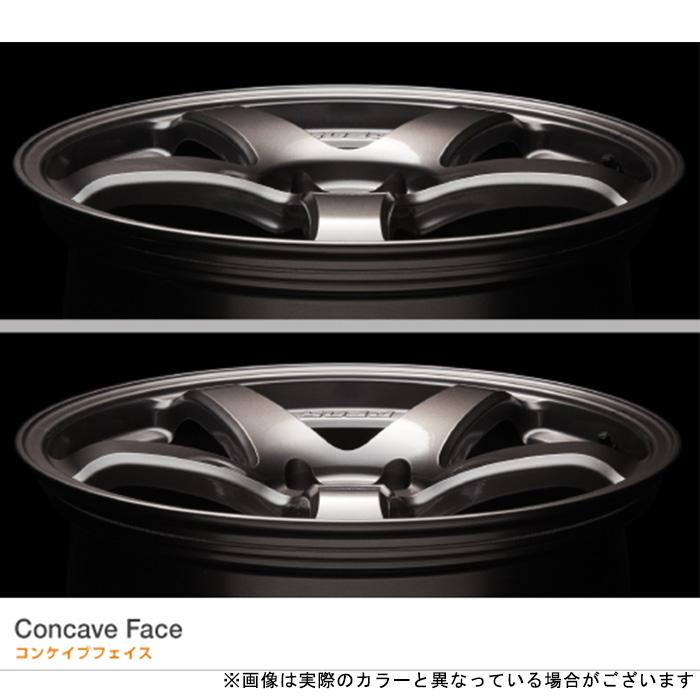 PF05 8.0J PCD114/5 PerformanceLine PF05 F-Face +45 エンケイ (go) ENKEI 19インチ ホイール1枚 カラー:ゴールド パフォーマンスライン
