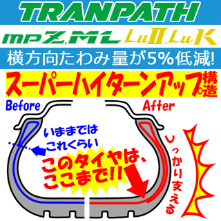 TOYOTIRES トーヨー トランパス ML ミニバン TRANPATH サマータイヤ 205/60R16 KMC XD127BULLY ホイールセット 4本 16インチ 16 X 7 +35 5穴 114.3