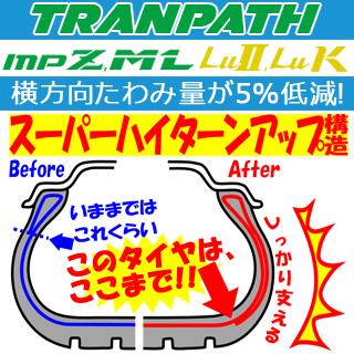 TRANPATH