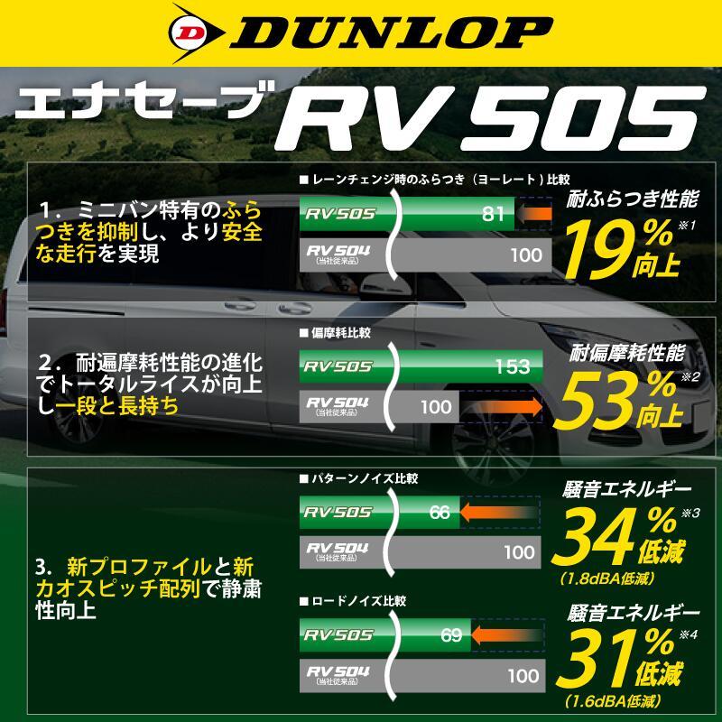 【6/25は最大26倍】 NX RAYS レイズ GRAM LIGHTS グラムライツ 57FXX 18 X 7.5J +40 5穴 114.3DUNLOP ダンロップ エナセーブ RV 505 ミニバン サマータイヤ 235/55R18