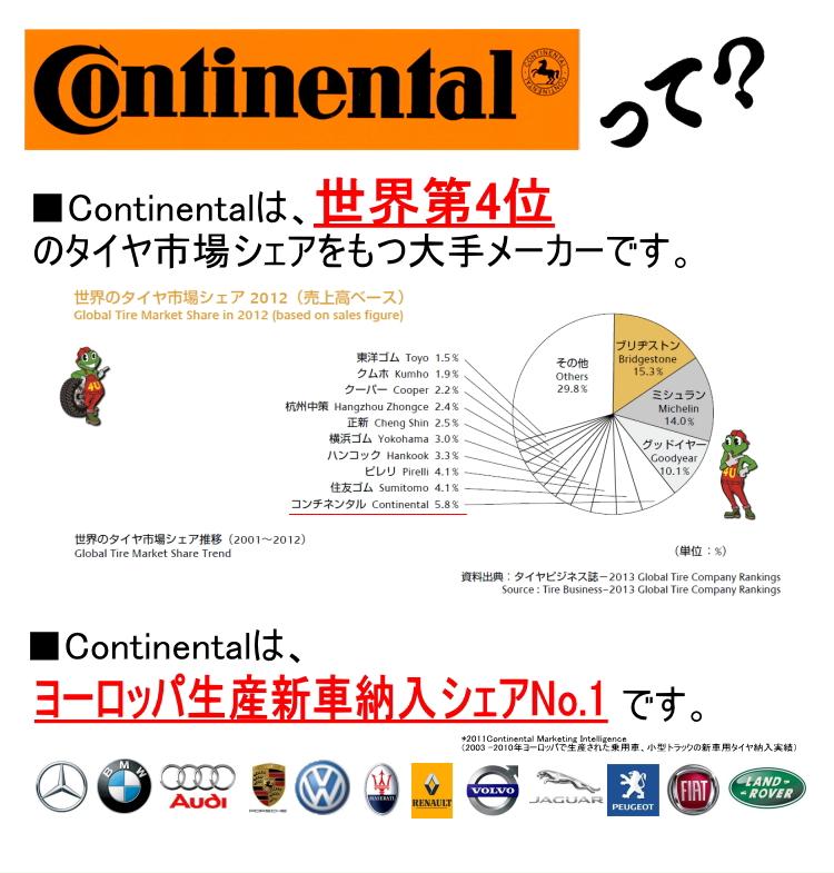 新品 Continental ContiSportContact5P 265/30R20  サマータイヤ コンチネンタル スポーツコンタクト5P//ラジアルタイヤ単品『シーエスシーファイブピー』CSC5P アウディ・クワトロ承認タイヤ
