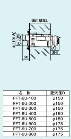 【FFT-6U-100】 《TKF》 リンナイ 給排気筒トップ ωα0