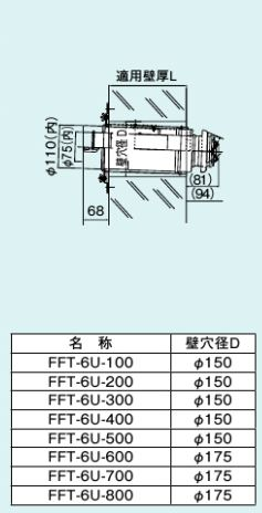 【FFT-6U-300】 《TKF》 リンナイ 給排気筒トップ ωα0
