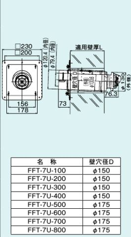 【FFT-7U-600】 《TKF》 リンナイ 給排気筒トップ ωα0