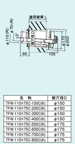 【TFW-110x75C-500C(K)】 《TKF》 リンナイ 寒冷地向給排気筒トップ ωα0