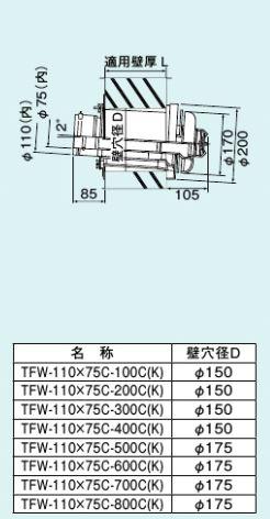 【TFW-110X75C-600C(K)】 《TKF》 リンナイ 寒冷地向給排気筒トップ ωα0