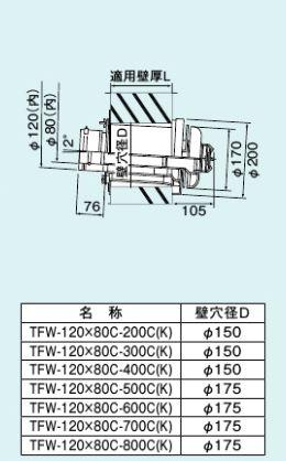【TFW-120X80C-300C(K)】 《TKF》 リンナイ 寒冷地向給排気筒トップ ωα0