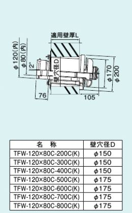 【TFW-120x80C-400C(K)】 《TKF》 リンナイ 寒冷地向給排気筒トップ ωα0