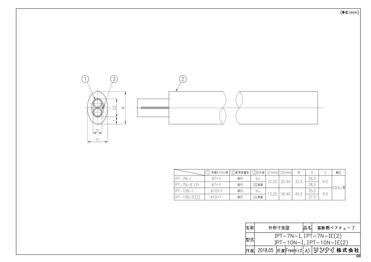 【IPT-7N-IE(2)】 《TKF》 リンナイ 断熱ペアチューブ ωα0
