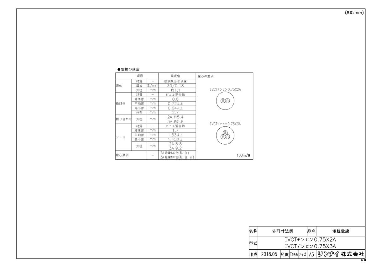【IVCTデンセン0.75・2A】 《TKF》 リンナイ VCT電線 ωα0