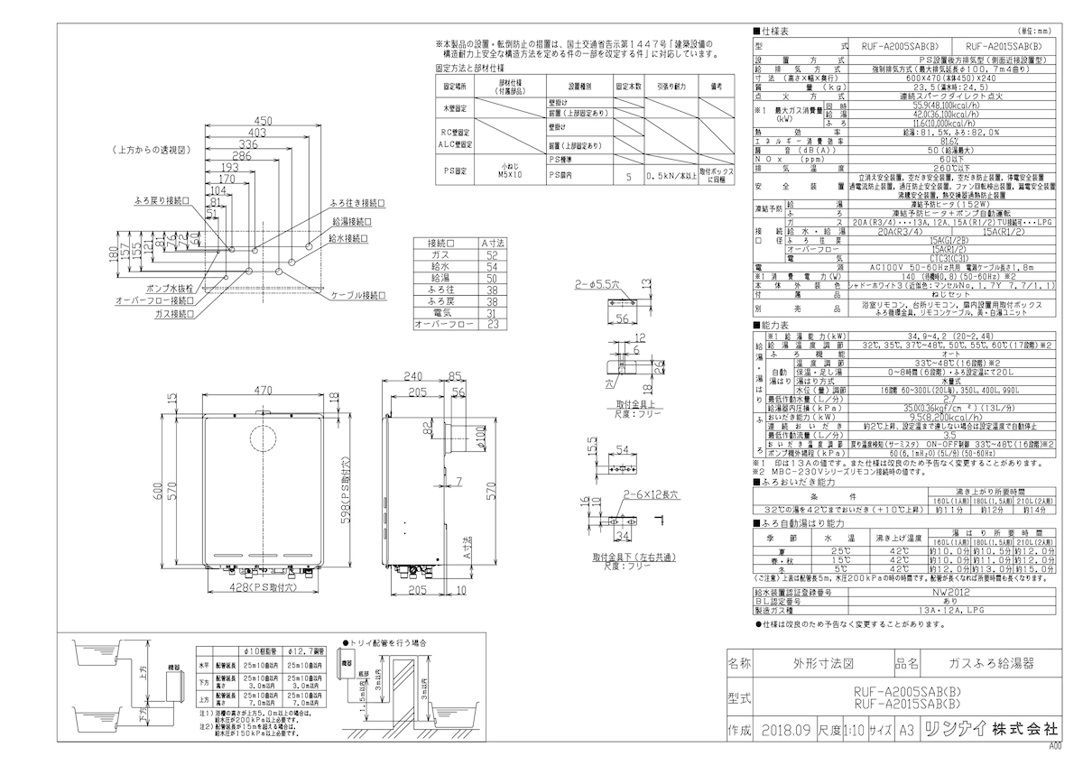 【RUF-A2005SAB(B)】 《TKF》 リンナイ ガスふろ給湯器 PS扉内後方排気型 20号 オート 接続口20A 〔旧品番:RUF-A2005SAB(A)〕 ωβ0