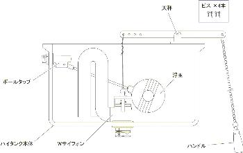 【235-350】 《TKF》 カクダイ ハイタンクセット ωσ0