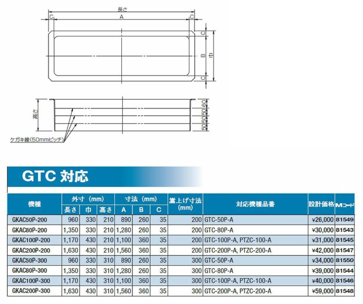 【GKAC50P-200】 《TKF》 マエザワ グリーストラップ GTC用嵩上げ GKAC ωε1