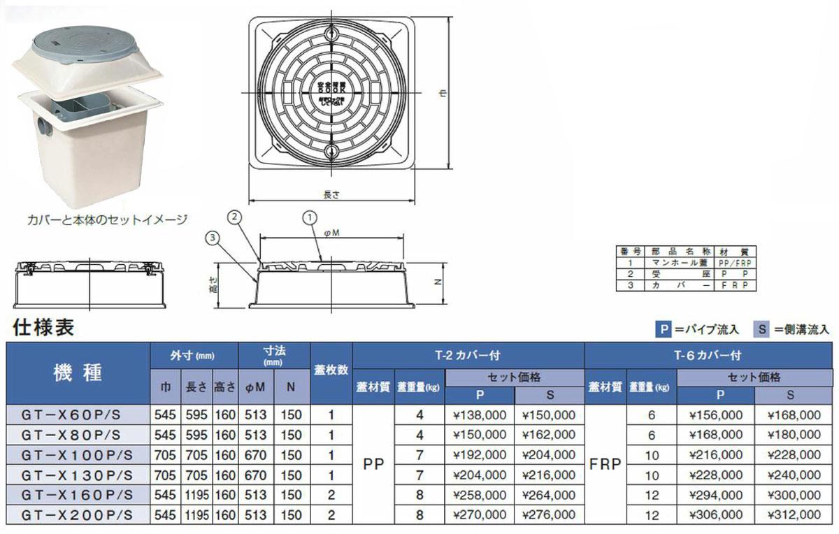 新しいスタイル 《TKF》 ωε1:住宅設備機器 tkfront T-6カバー付】 GT-X用 カバー グリーストラップ マエザワ 【GT-X160P パイプ流入(P)-木材・建築資材・設備