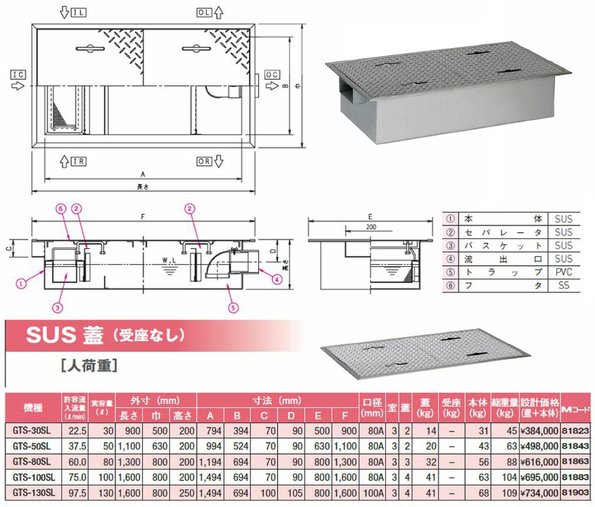 【GTS-50SL SUS蓋】 《TKF》 マエザワ SUS製グリーストラップ シリーズ 側溝流入超浅型 GTS-SL ωε1