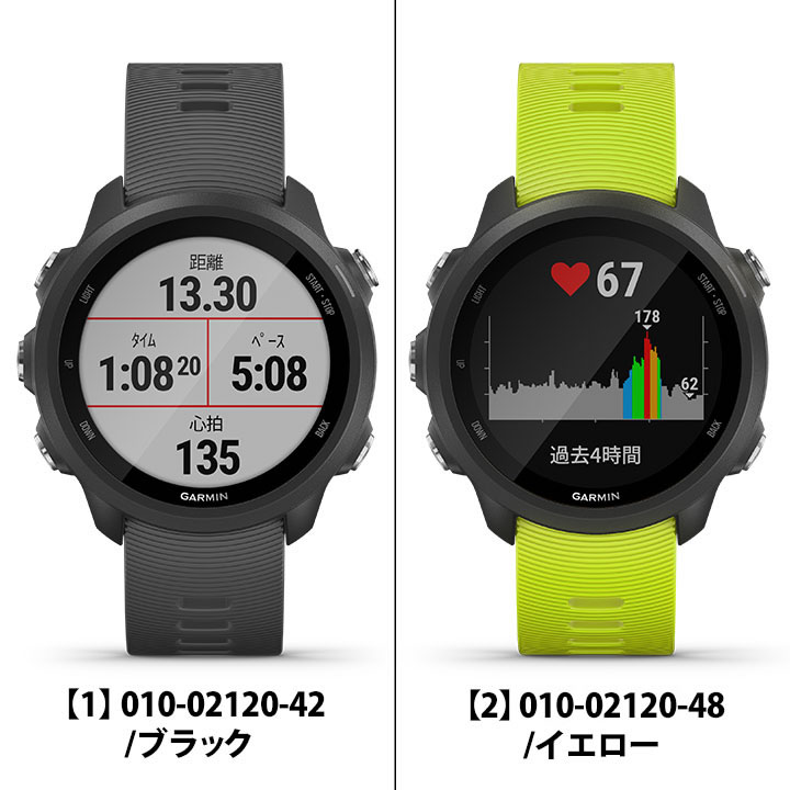 PACE Clock for Swimming events// Gyms training