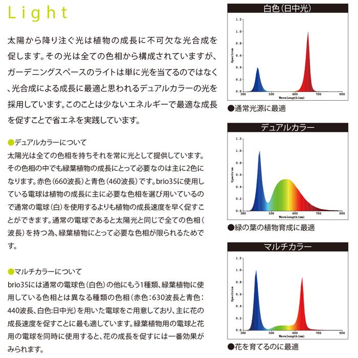 ファンタジーワールド brio ブリオ 35専用 LED バルブ ライト 植物用デュアルカラー デュアルカラー BRIO35LED-D (水槽ライト)【ネコポス不可】