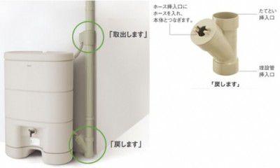 パナソニック 雨水タンク用VP・VU 100用大型たてとい(JIS管)用接続キット『戻します』 MQW*229 【代引不可】