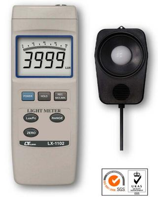 【送料無料】 LUTRON社 デジタル照度計 LX-1102