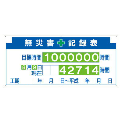 313-22A 無災害記録表(板・数字板セット) 鉄板 500×1100mm 安全意識向上 ユニット UNIT