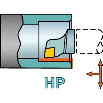 サンドビック(株)コロマントカンパニー サンドビック コロターンSL T-Max P用HPカッティングヘッド [ SLPCLNR4012HP ]