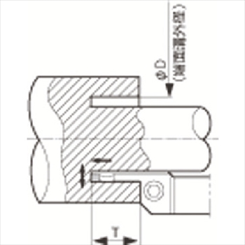 京セラ(株) KYOCERA  溝入れ用ホルダ オレンジB [ KFMSR2525M751155 ]